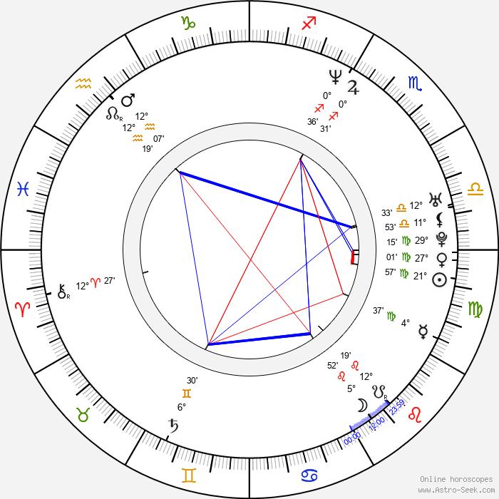 Johanna Steiger - Birth horoscope chart