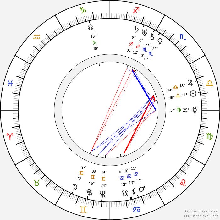 Johannes Hendrik van den Broek - Birth horoscope chart