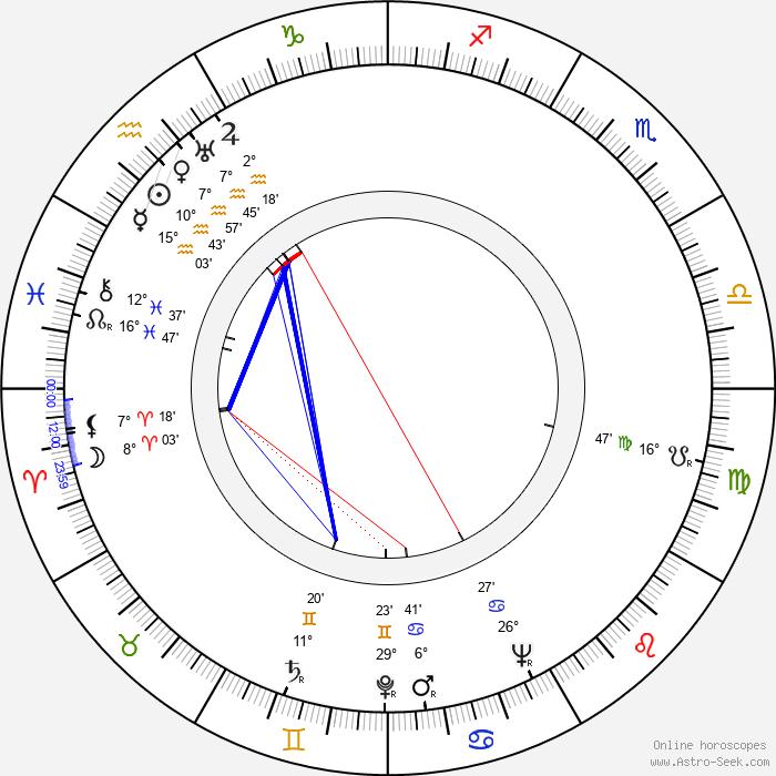 Johannes Virolainen - Birth horoscope chart