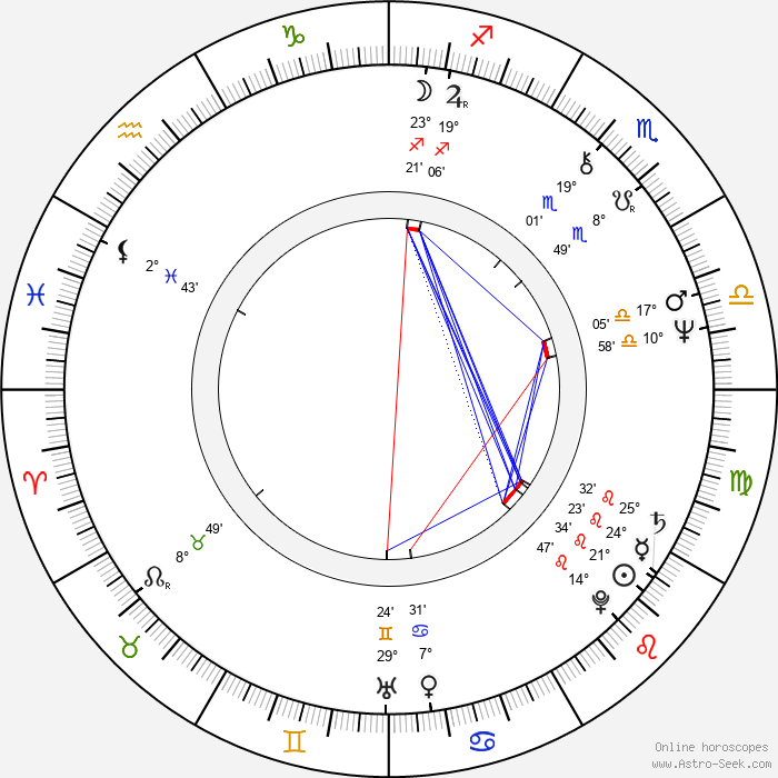 John A. Allison IV - Birth horoscope chart