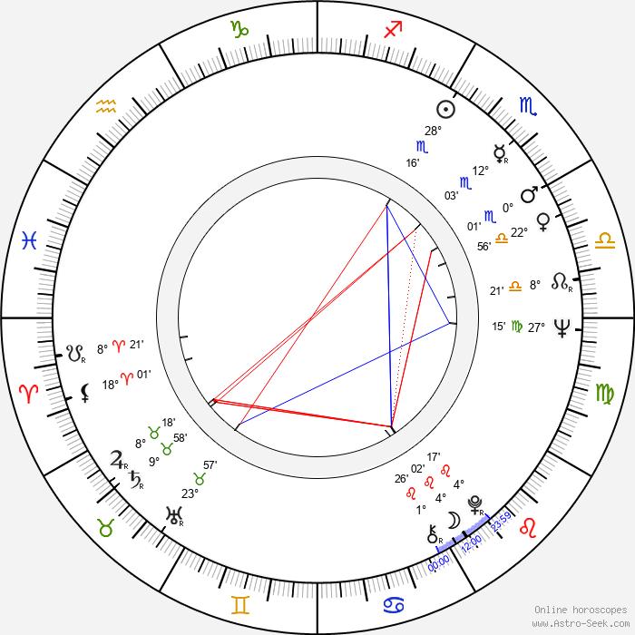 John A. Rollwagon - Birth horoscope chart