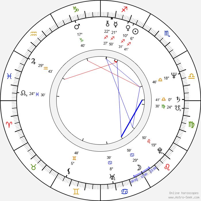 John Ashton - Birth horoscope chart