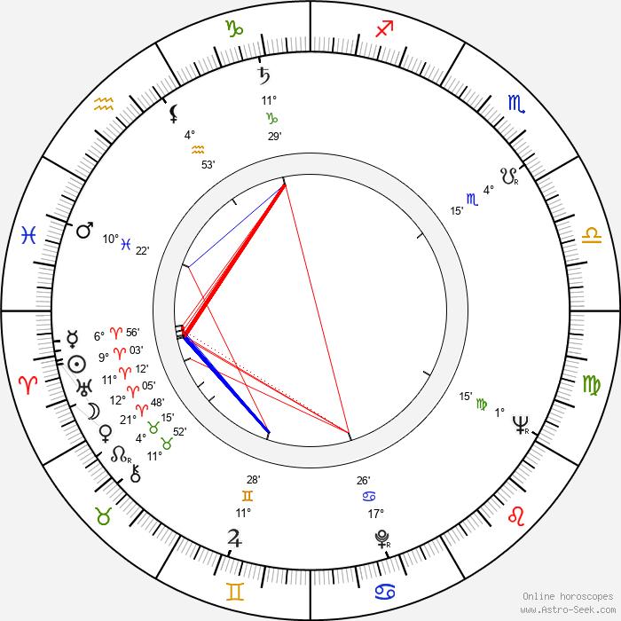 John Astin - Birth horoscope chart