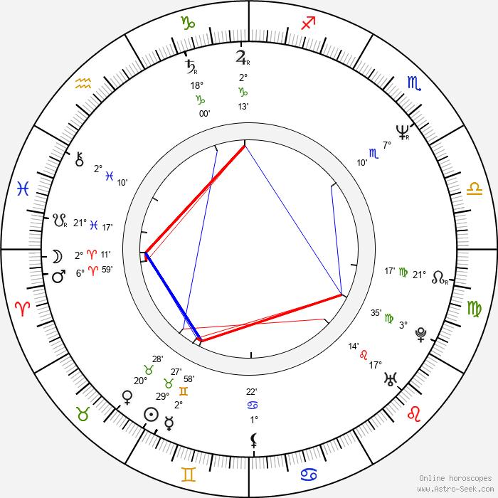 John Billingsley - Birth horoscope chart