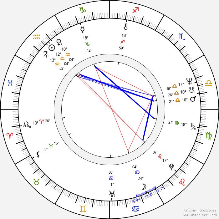 John Bowe - Birth horoscope chart