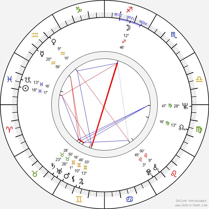 John Cale - Birth horoscope chart