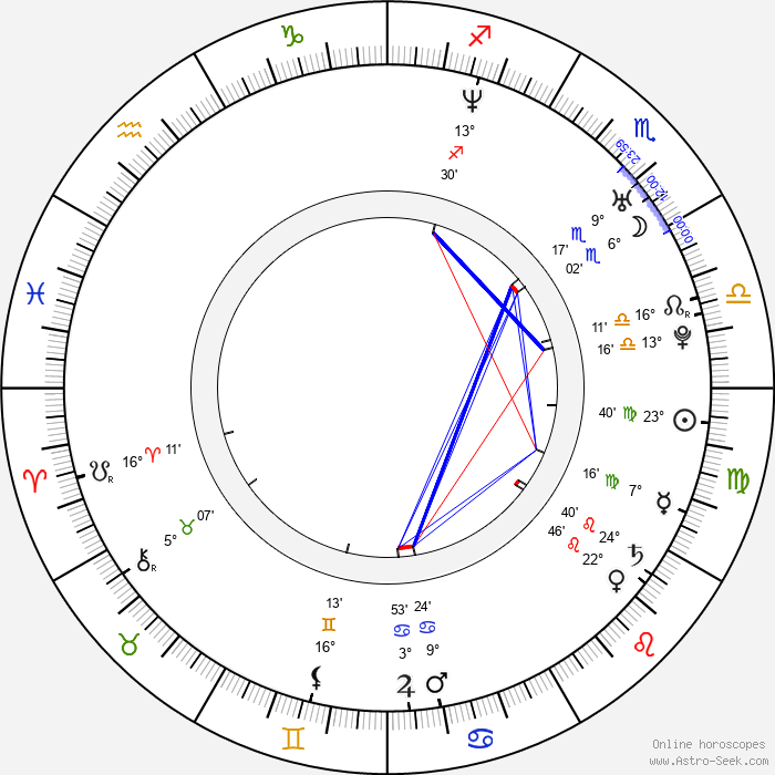 John Clayton Mayer - Birth horoscope chart