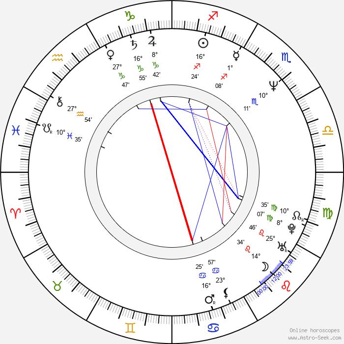 John Comer - Birth horoscope chart