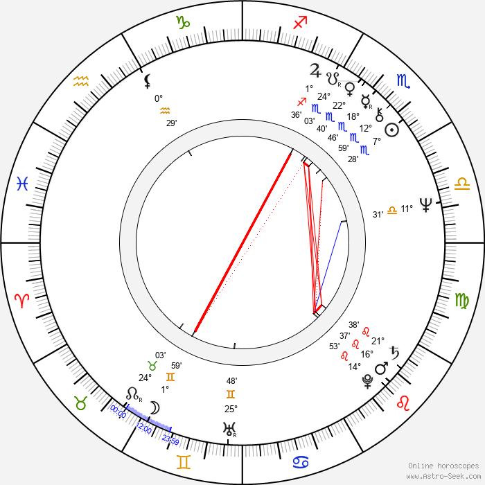 John Cothran - Birth horoscope chart