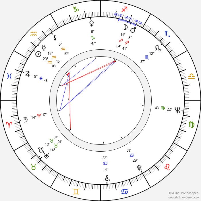 John D. Hancock - Birth horoscope chart
