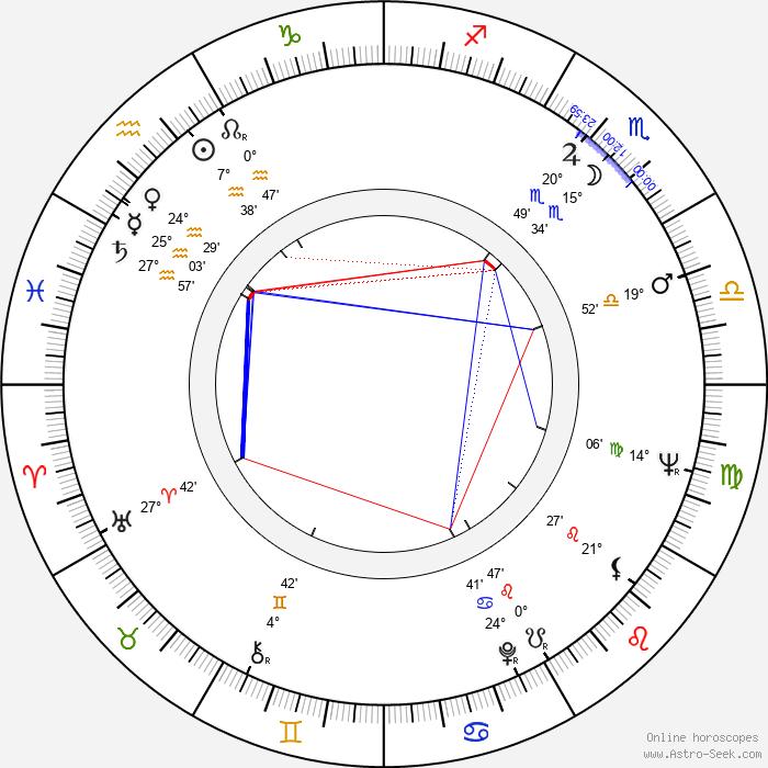 John Davis Chandler - Birth horoscope chart