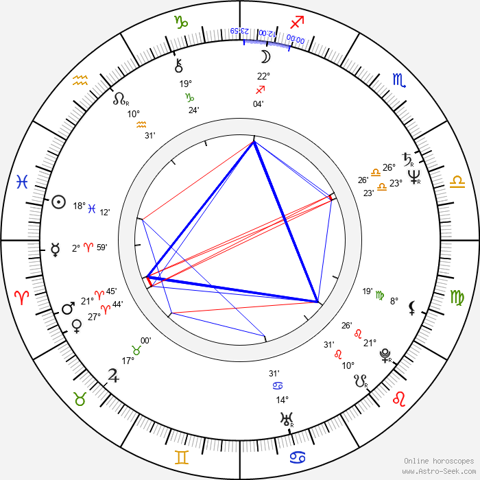 John Doyle - Birth horoscope chart