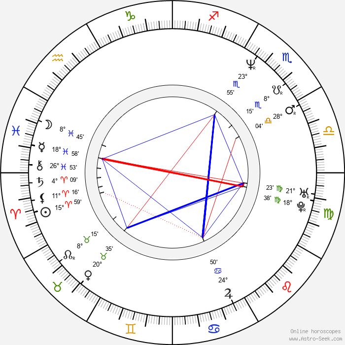 John E. Hudgens - Birth horoscope chart