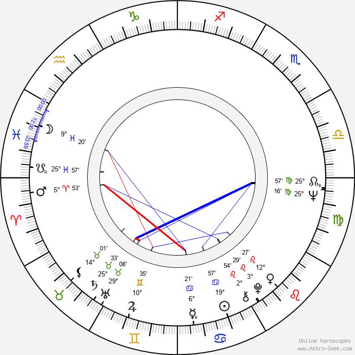 John E. Lobbia - Birth horoscope chart