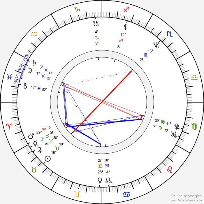 John Ennis - Birth horoscope chart