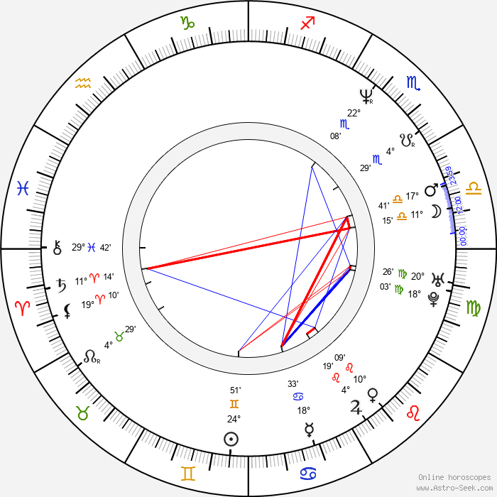 John F. McCormick - Birth horoscope chart