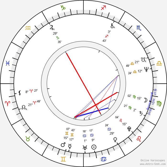 John Farnham - Birth horoscope chart