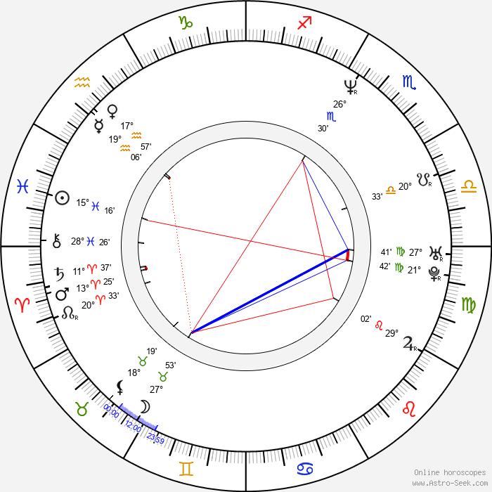 John Fawcett - Birth horoscope chart