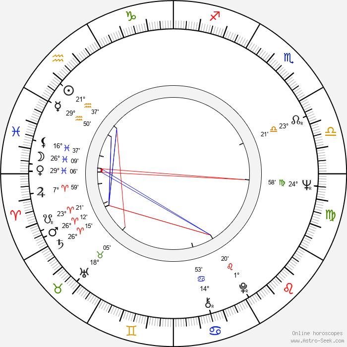 John Fink - Birth horoscope chart