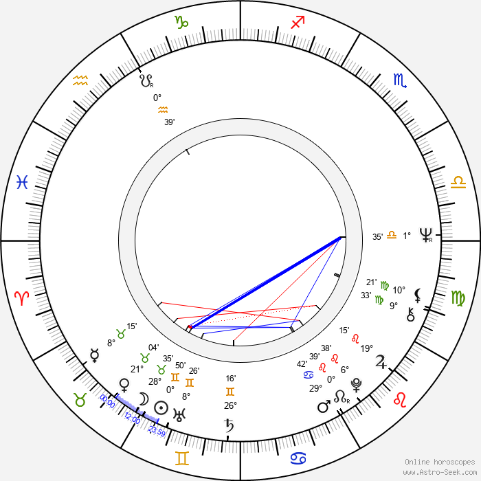 John Flanagan - Birth horoscope chart