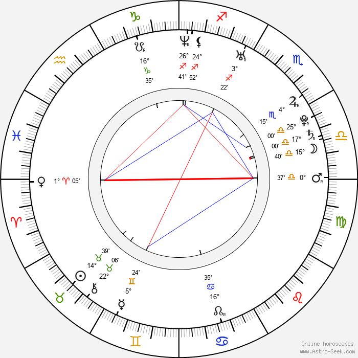 John Flores - Birth horoscope chart
