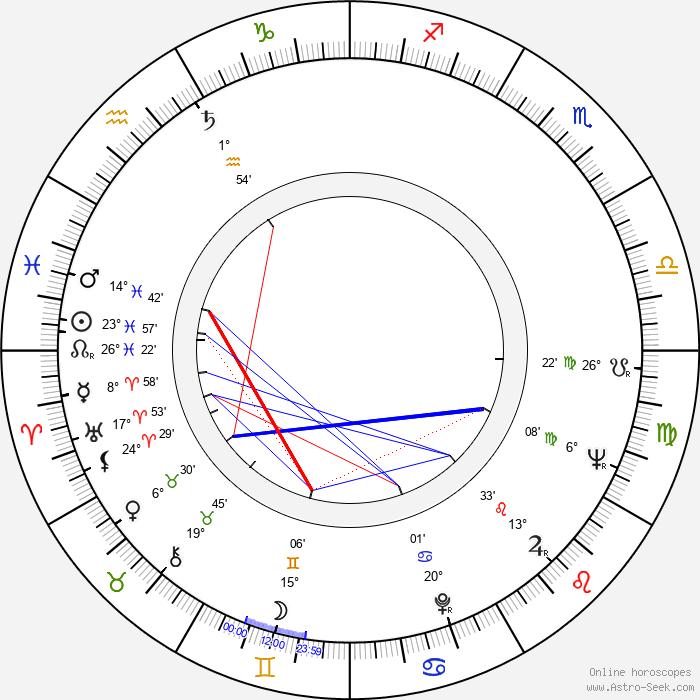 John Flynn - Birth horoscope chart