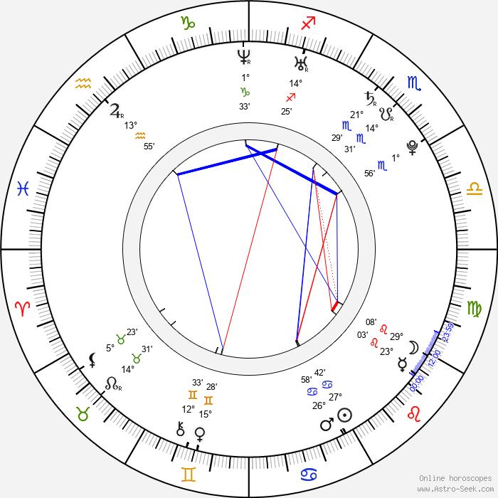John Francis Daley - Birth horoscope chart