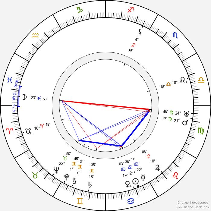 John Francis Dillon - Birth horoscope chart