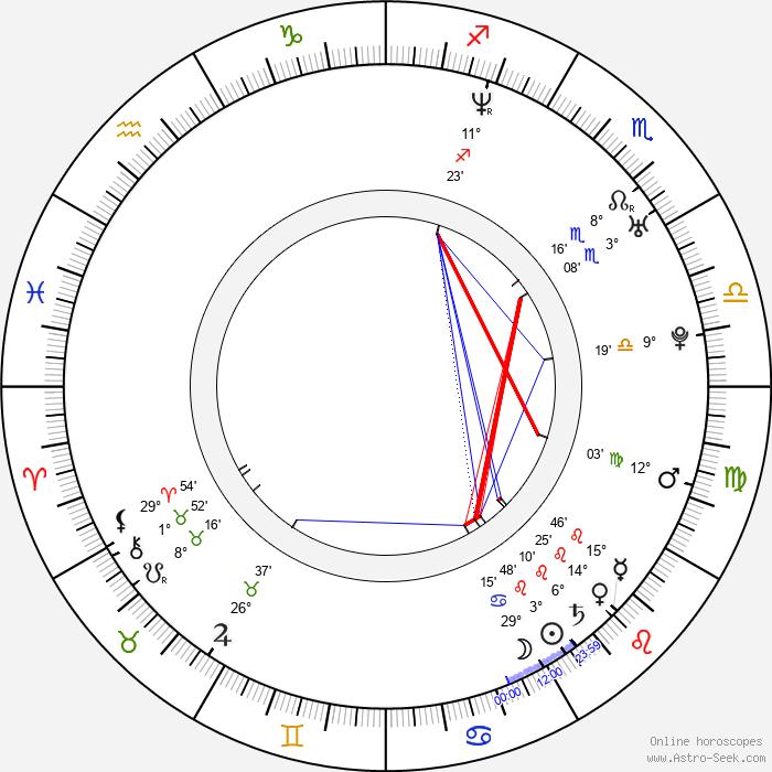 John Fremont - Birth horoscope chart