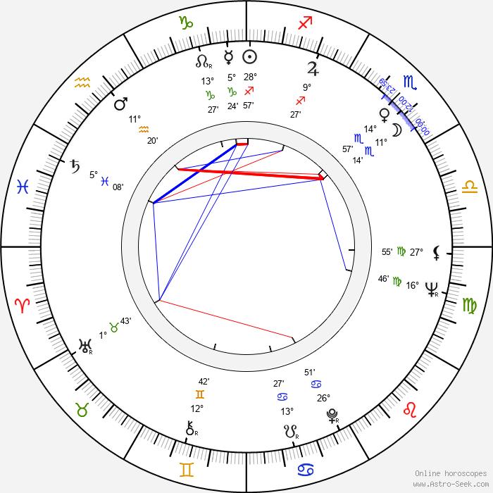 John G. Avildsen - Birth horoscope chart