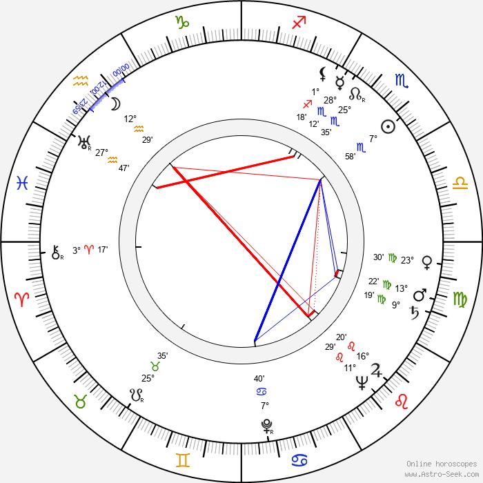 John H. Secondari - Birth horoscope chart