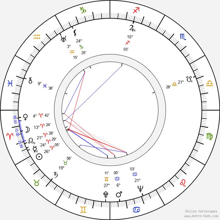 John Halas - Birth horoscope chart