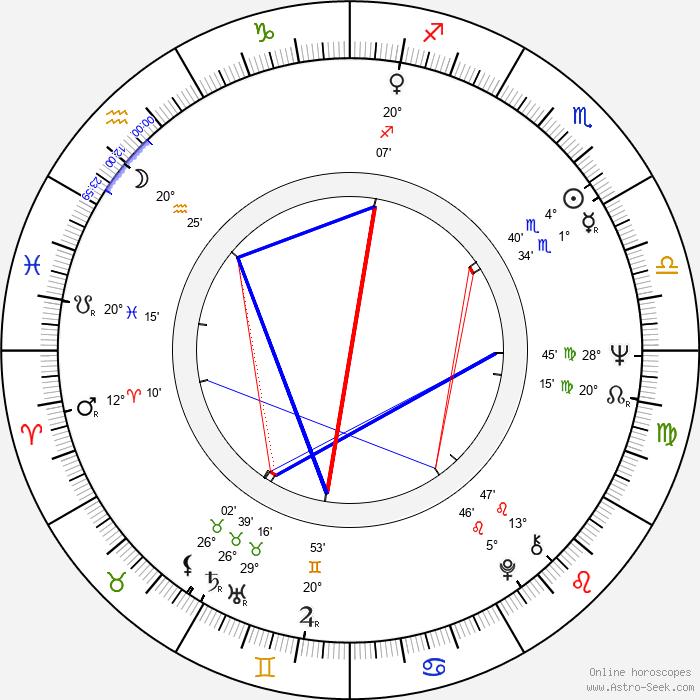 John Hallam - Birth horoscope chart