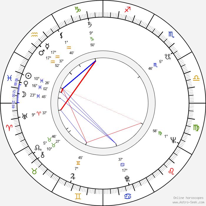 John Hayes - Birth horoscope chart