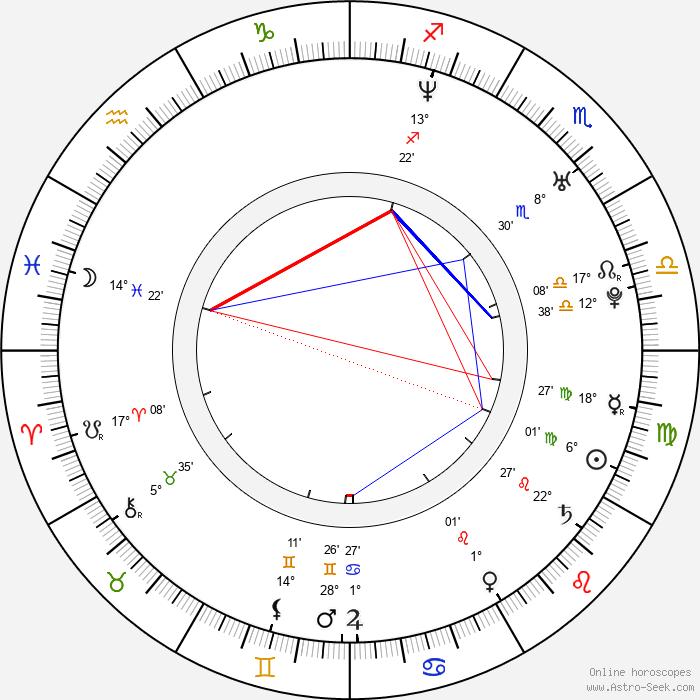 John Hensley - Birth horoscope chart