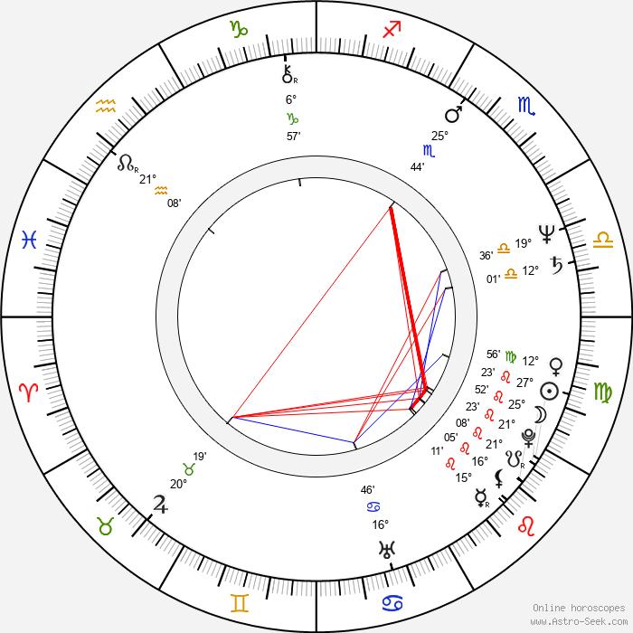 John Hiatt - Birth horoscope chart