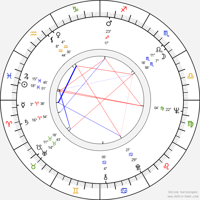 John Howard Davies - Birth horoscope chart