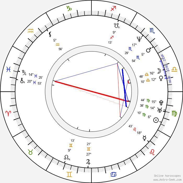John Lacy - Birth horoscope chart