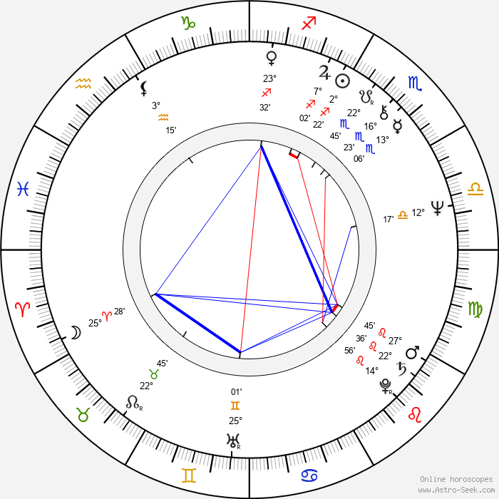 John Larroquette - Birth horoscope chart