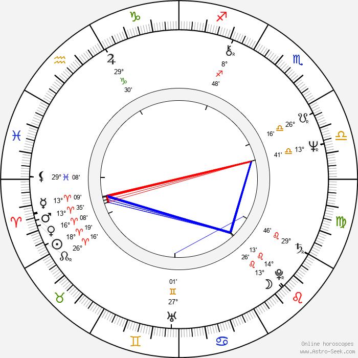 John Madden - Birth horoscope chart