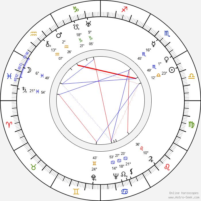 John Marley - Birth horoscope chart