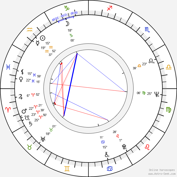 John McKinney - Birth horoscope chart