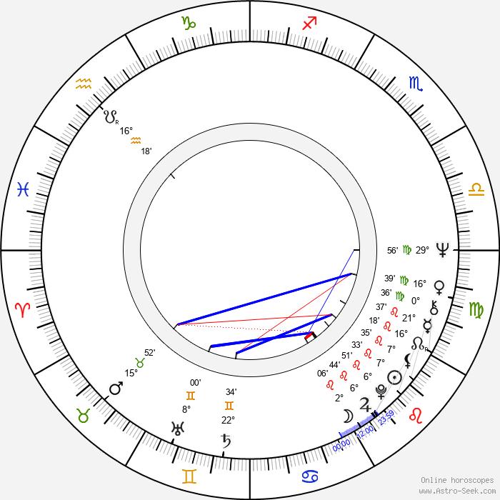 John N. Smith - Birth horoscope chart