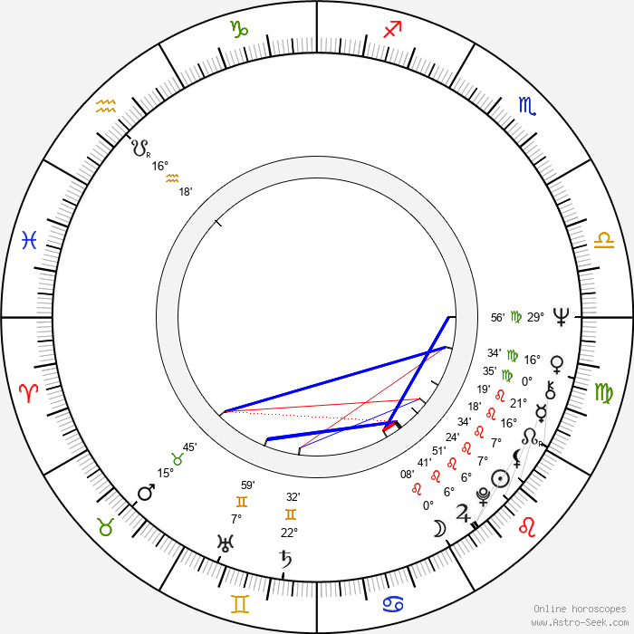 John N. Smith - Birth horoscope chart