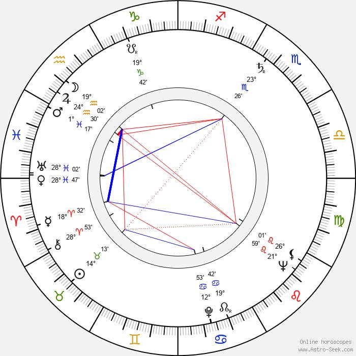 John O'Leary - Birth horoscope chart