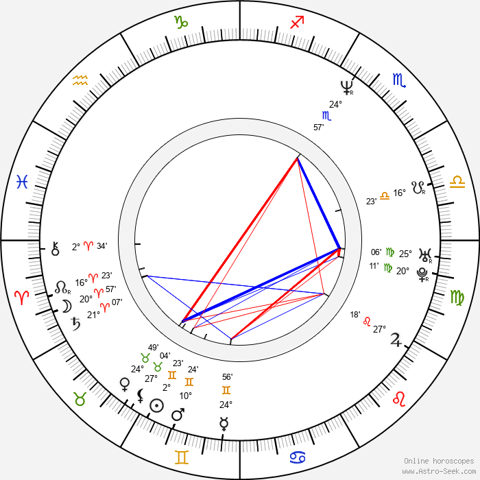 John Ortiz - Birth horoscope chart