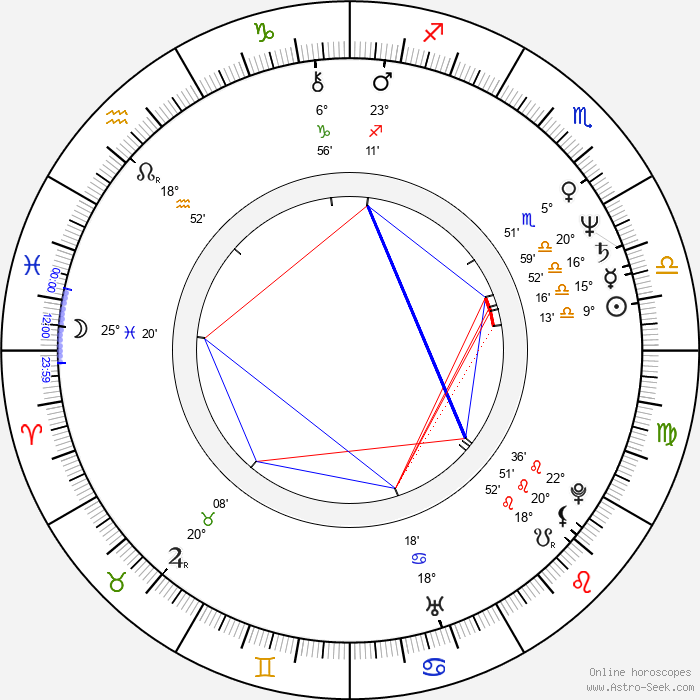 John Otway - Birth horoscope chart