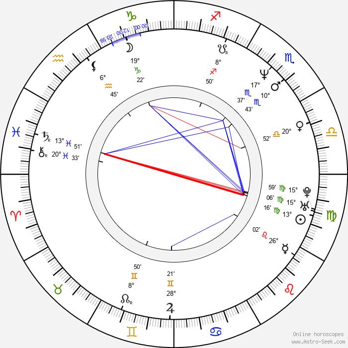 John Polson - Birth horoscope chart