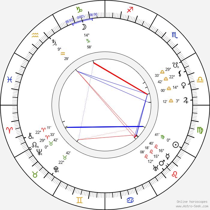 John Power - Birth horoscope chart