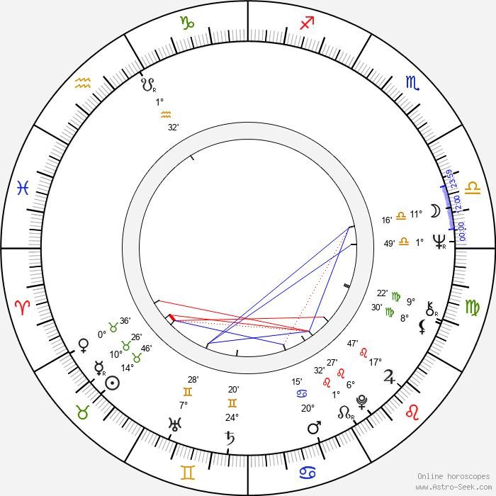 John Rhys-Davies - Birth horoscope chart